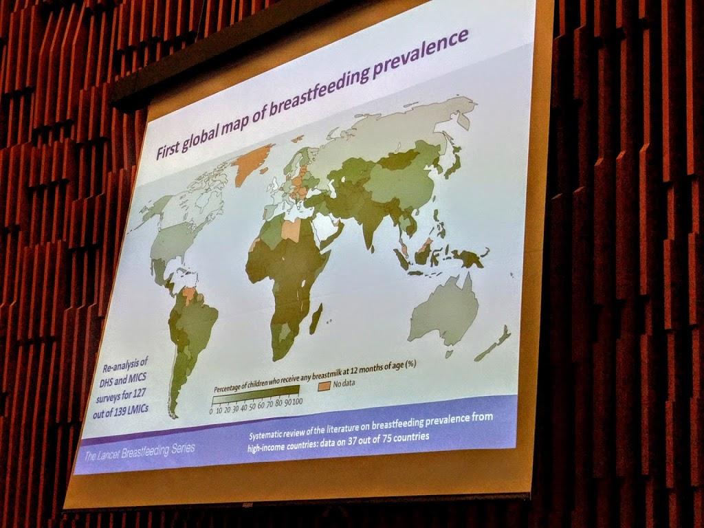 breastfeeding prevalence graph
